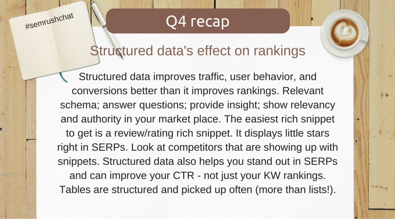 structured data for improving rankings