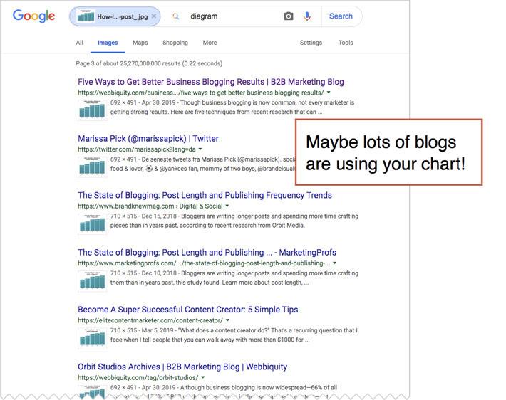 SEMrush Q&A: Your Webinar Content Marketing Questions. Bild 0