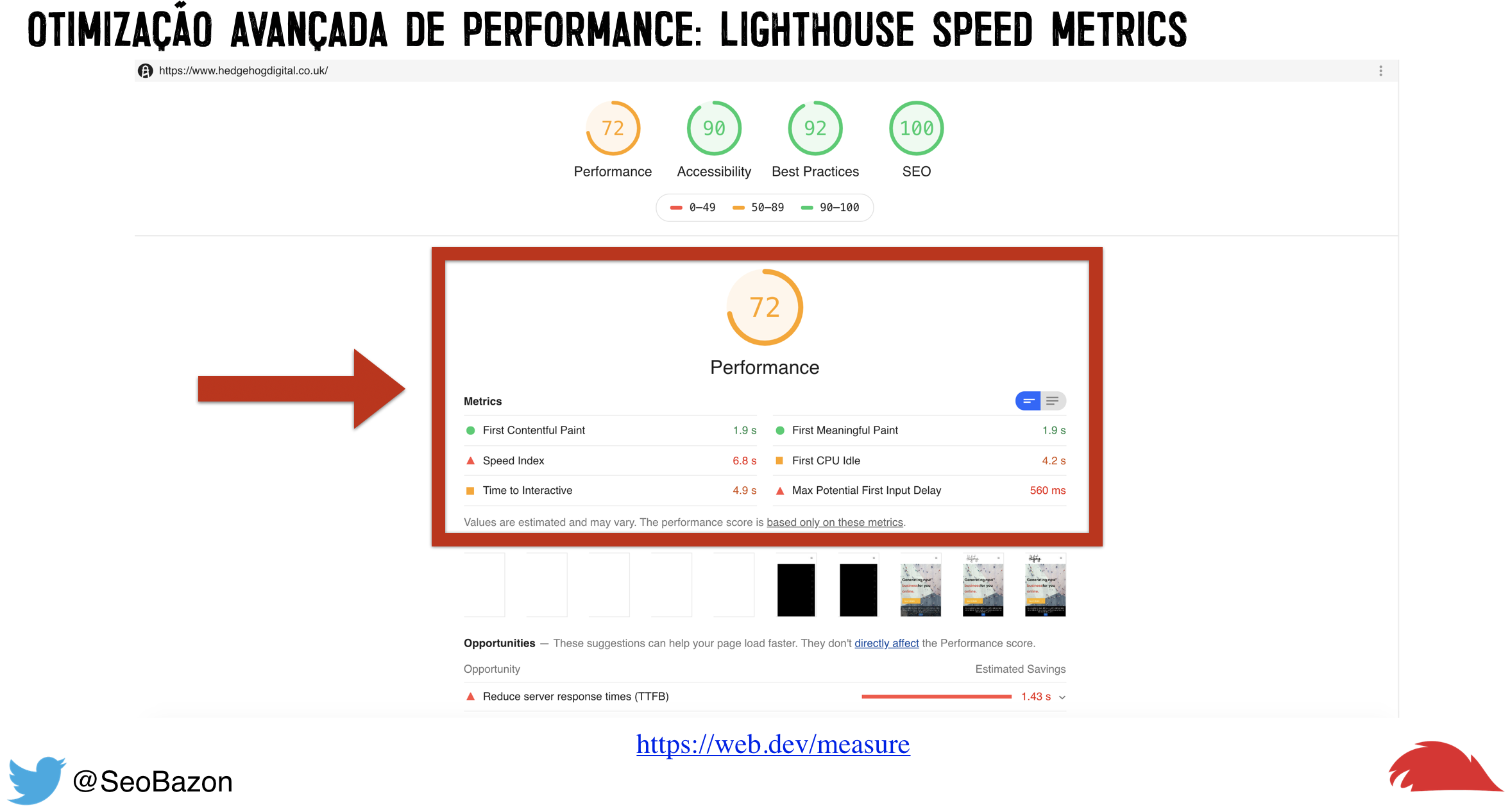 relatorio de performance to lighthouse via web dev