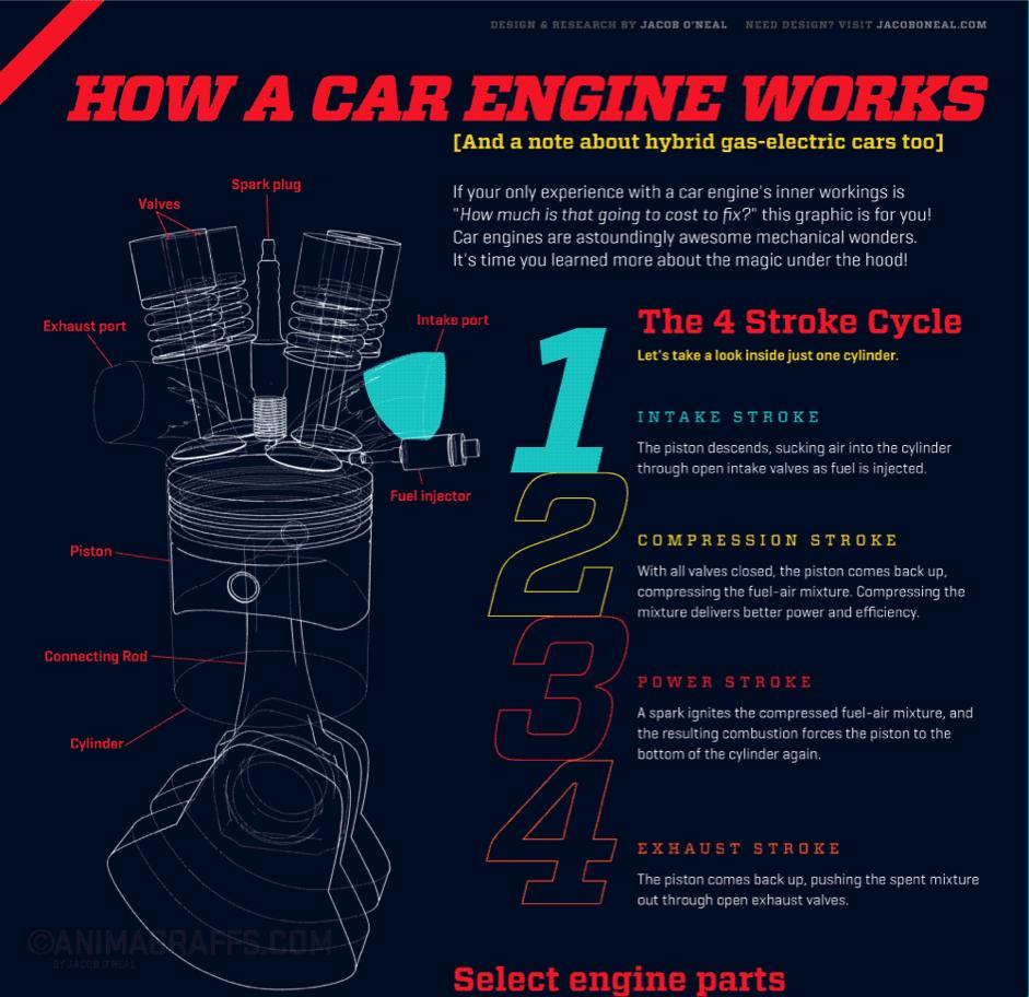 car-engine-infographic