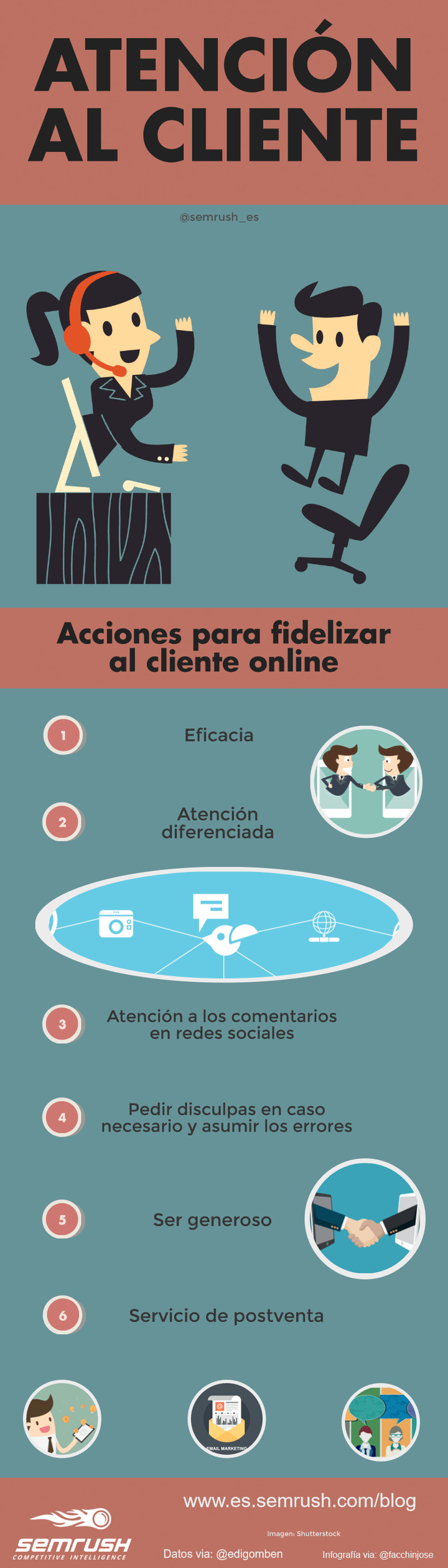 6 Acciones para fidelizar al cliente online