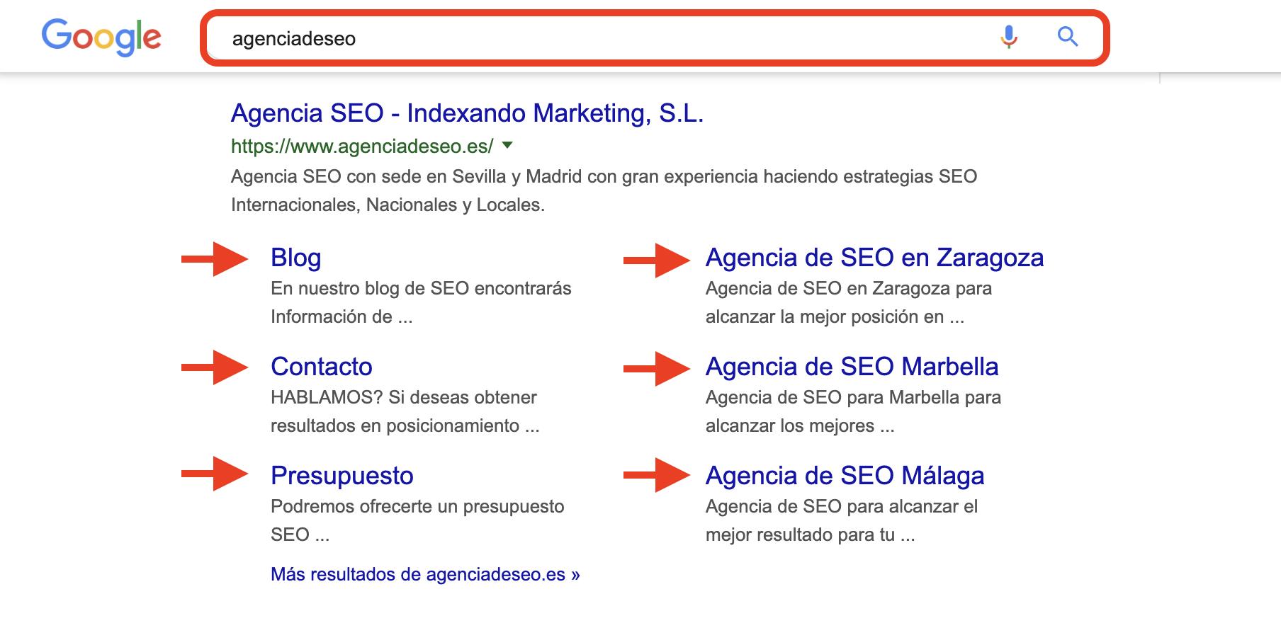 SERPs - Agencia de SEO