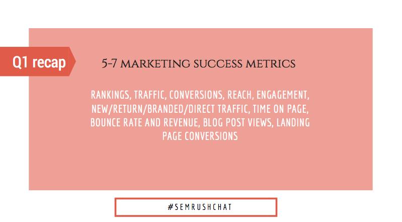 Marketing success metrics recap