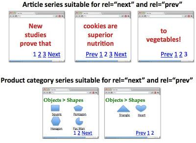 Problemi nella struttura delle pagine che compromettono il posizionamento di un sito