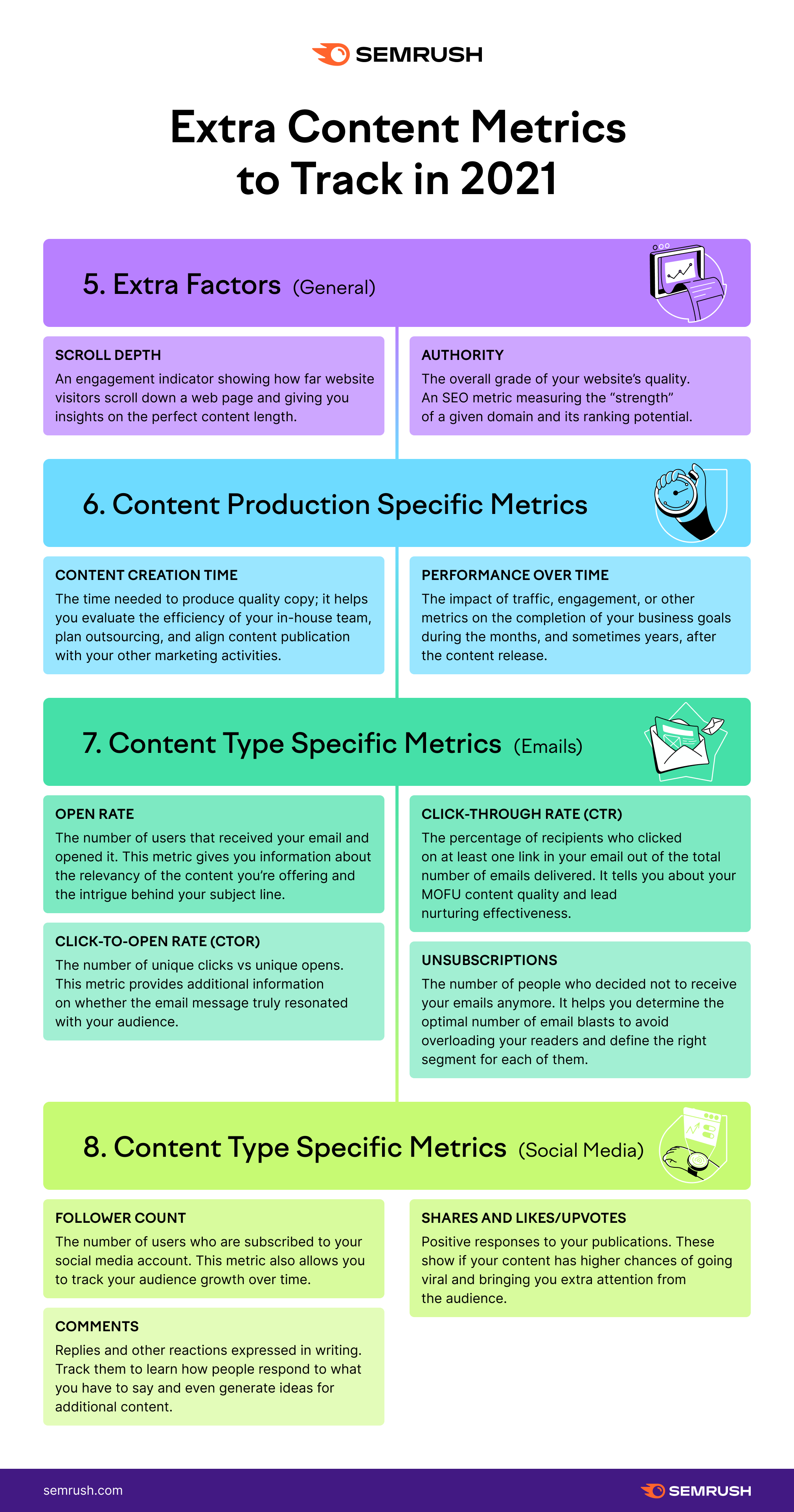 Extra Content Metrics to Track in 2021
