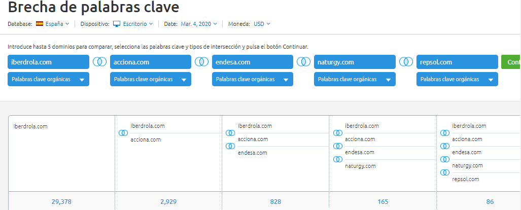 SEO para startups internacionales - Ejemplo Iberdrola