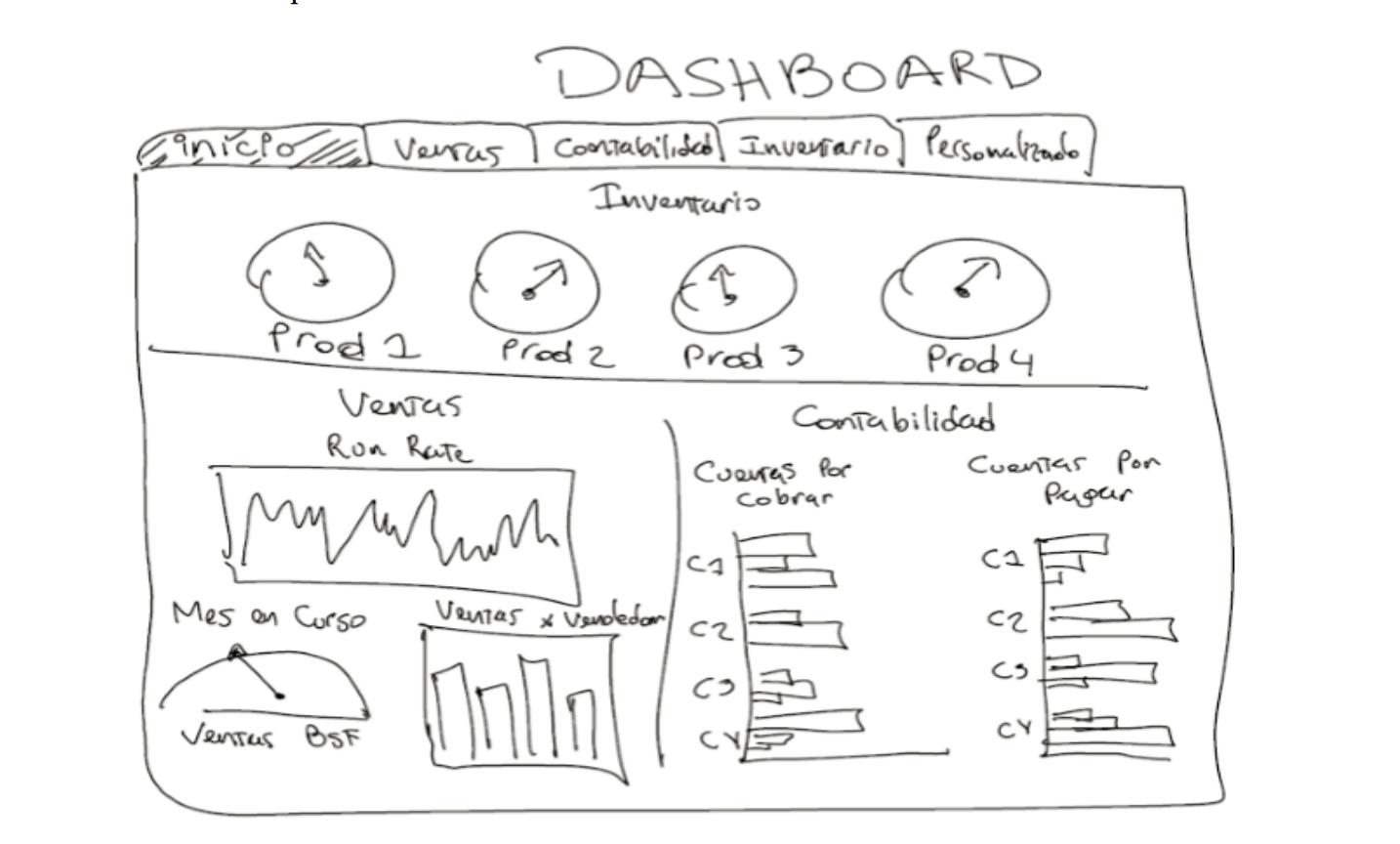 Mockup dashboard