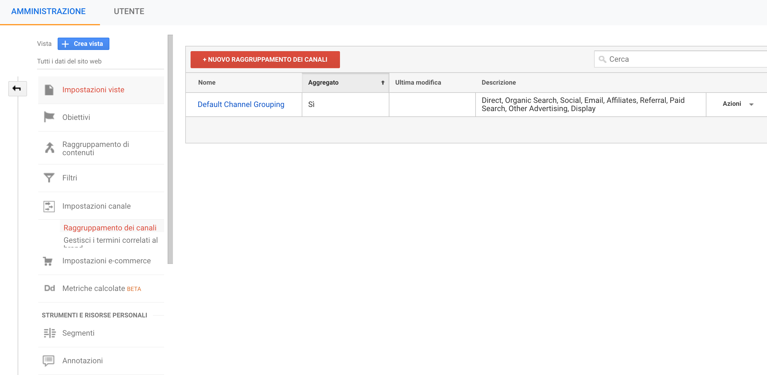 Raggruppamento dei canali in Google Analytics