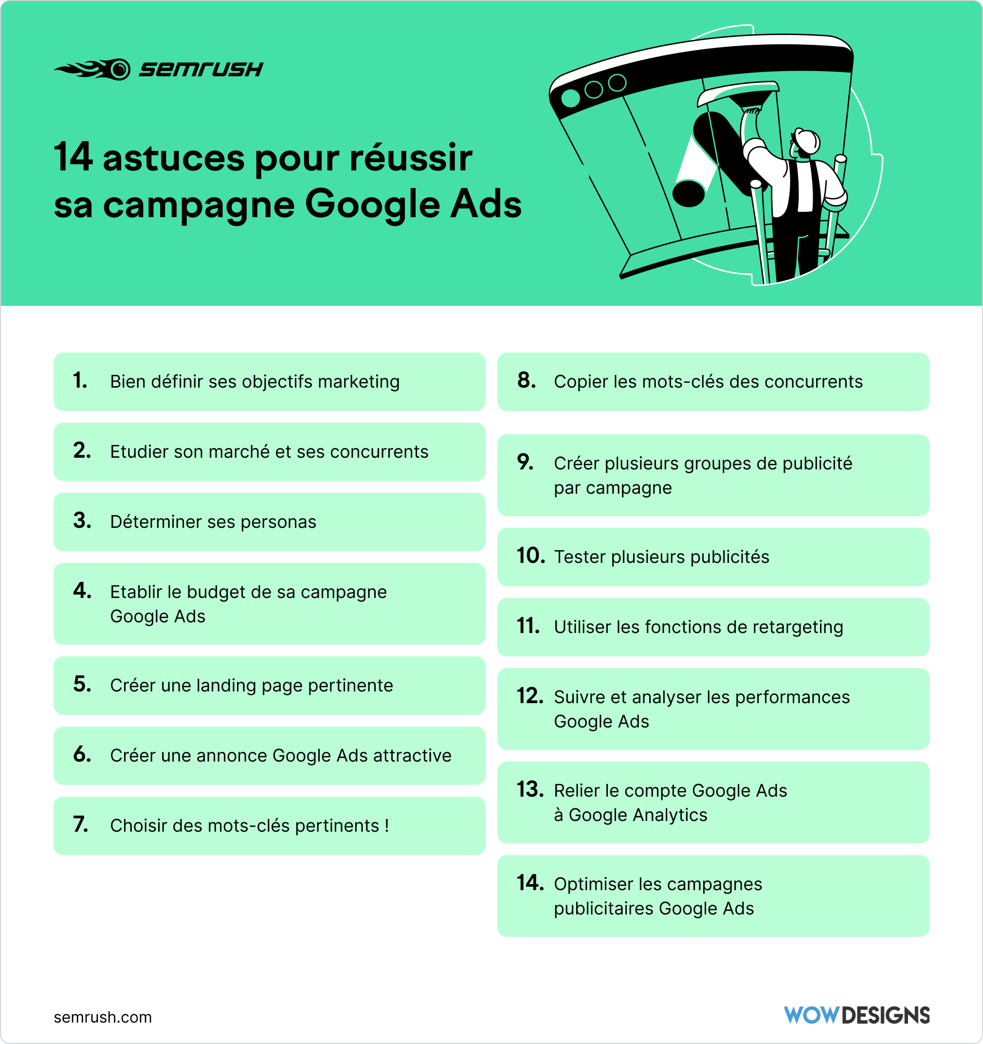 14 astuces campagne Google Ads