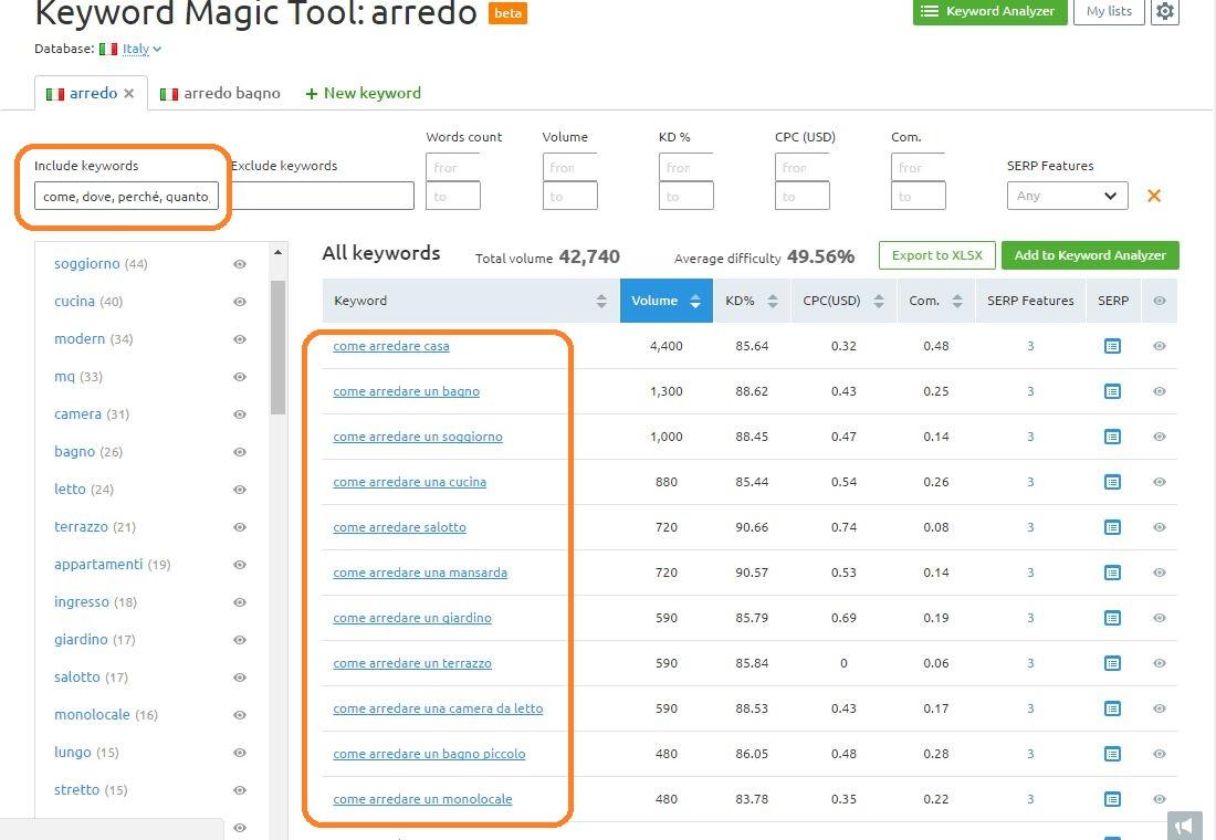 Tool per la keyword research: Magic tool di SEMrush