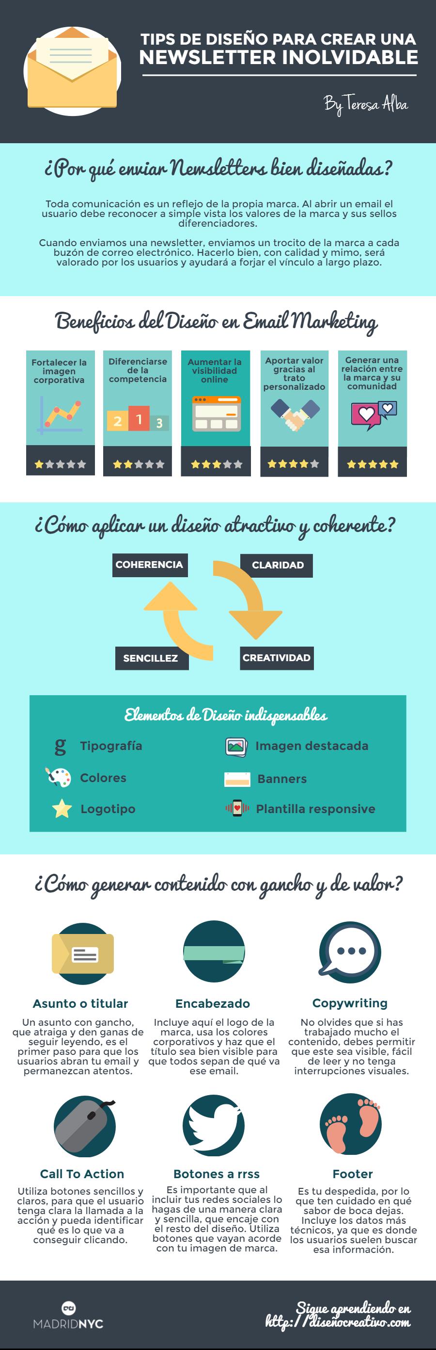 Cómo crear una newsletter Infografía