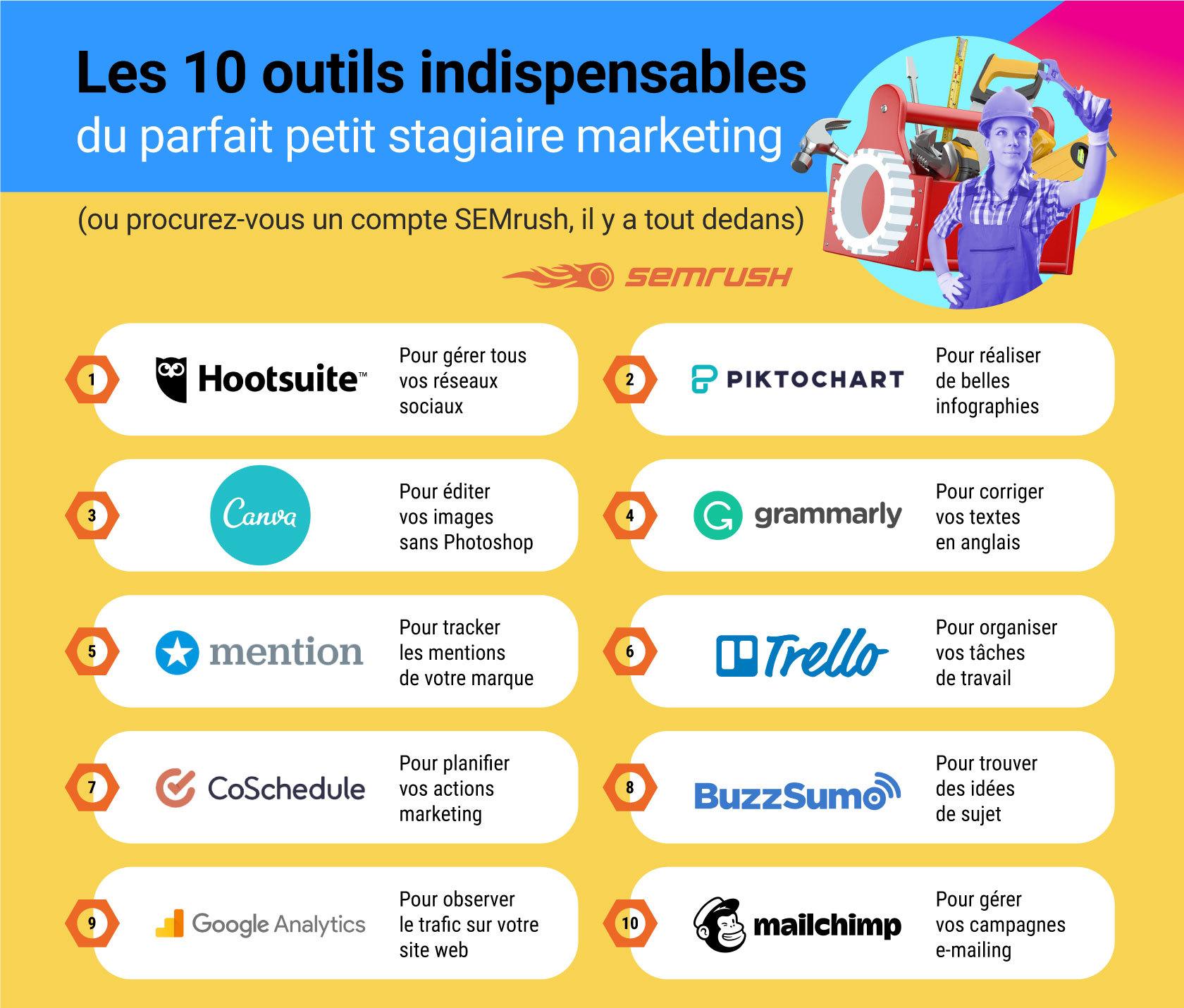 Les 10 outils indispensables du stagiaire marketing !