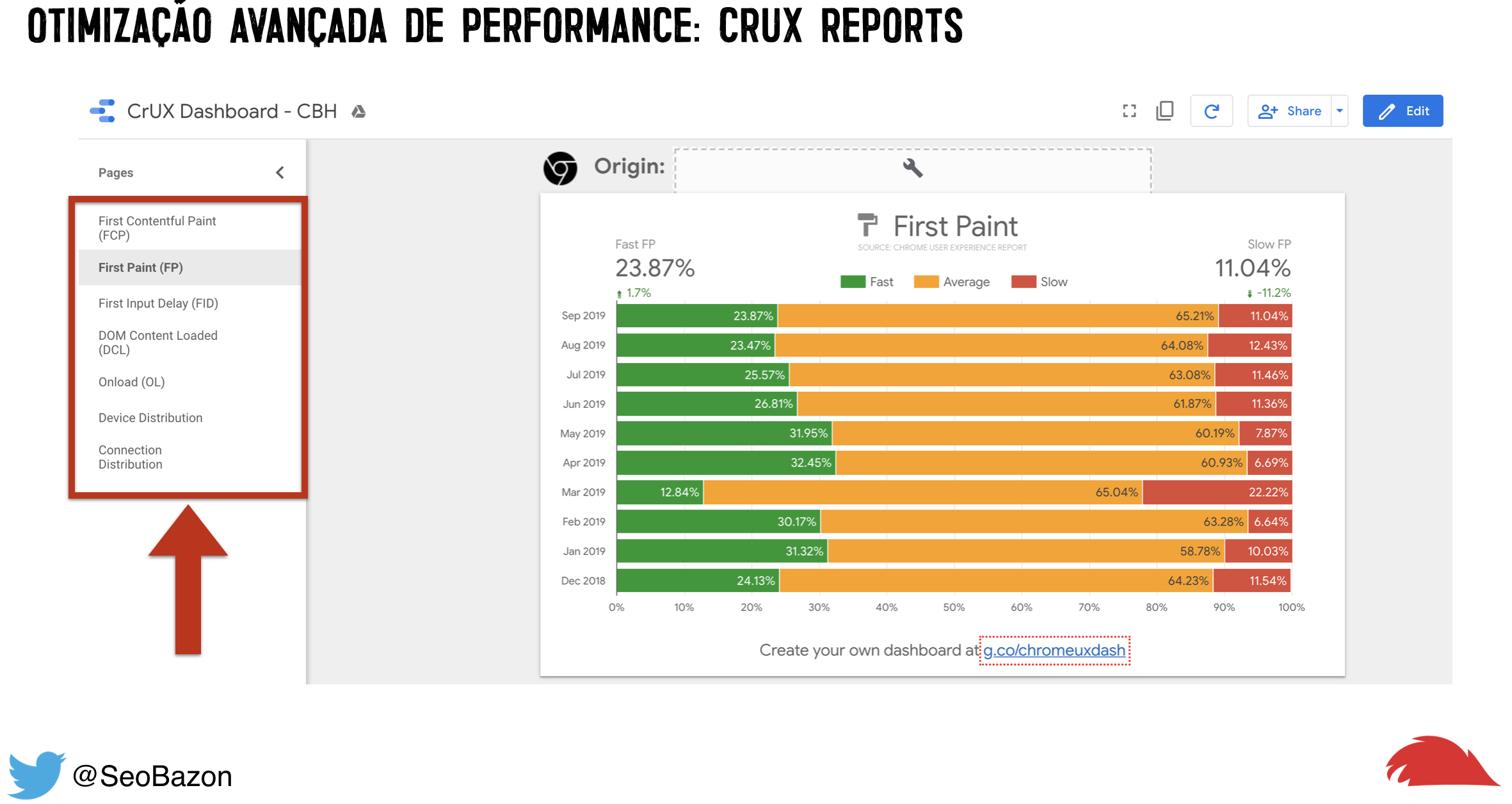 crux chrome user experience reports