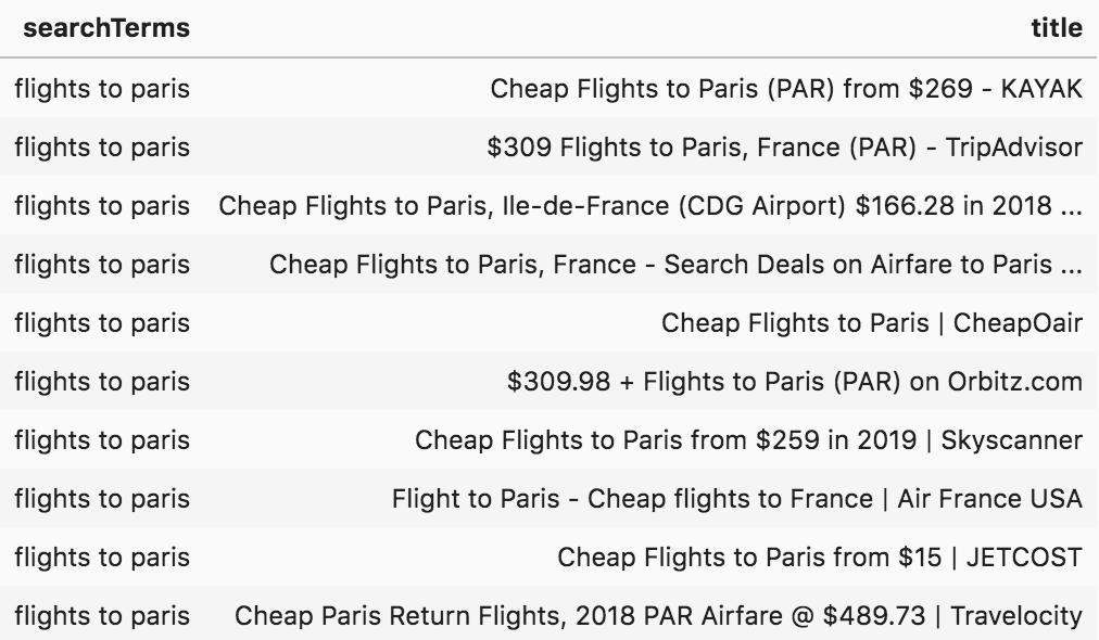 Flüge nach Paris - Seitentitel