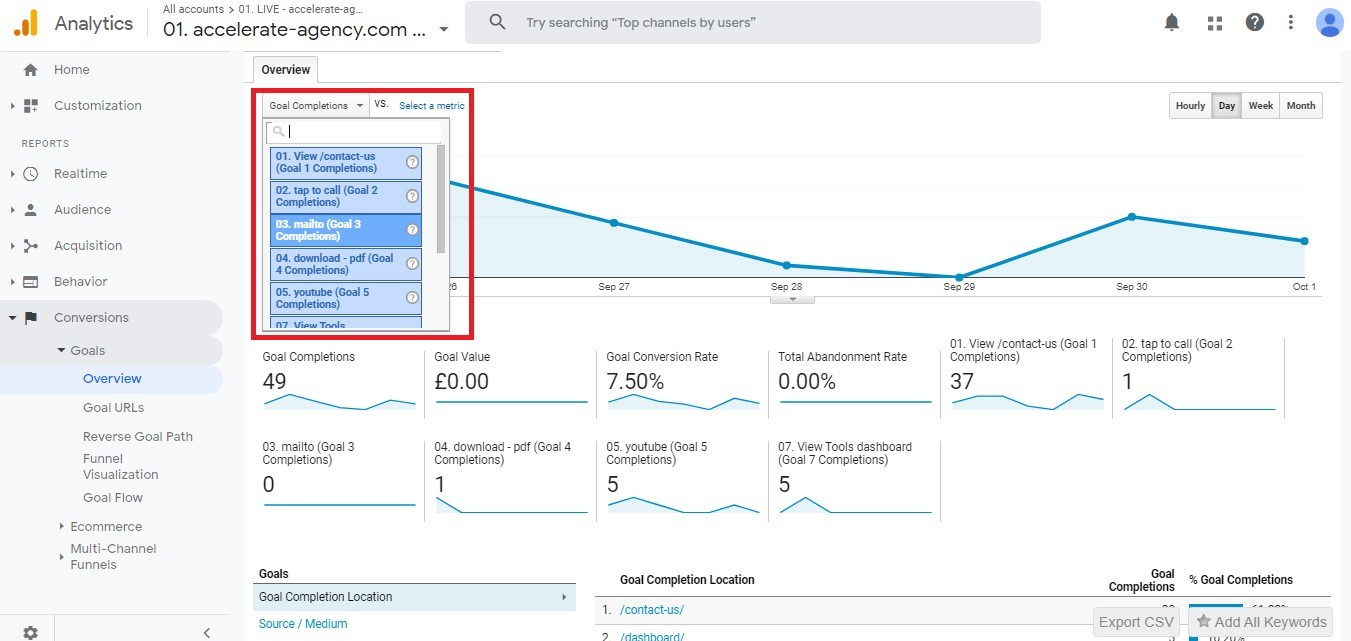 The Beginner's Definitive Guide to Google Analytics. Image 24