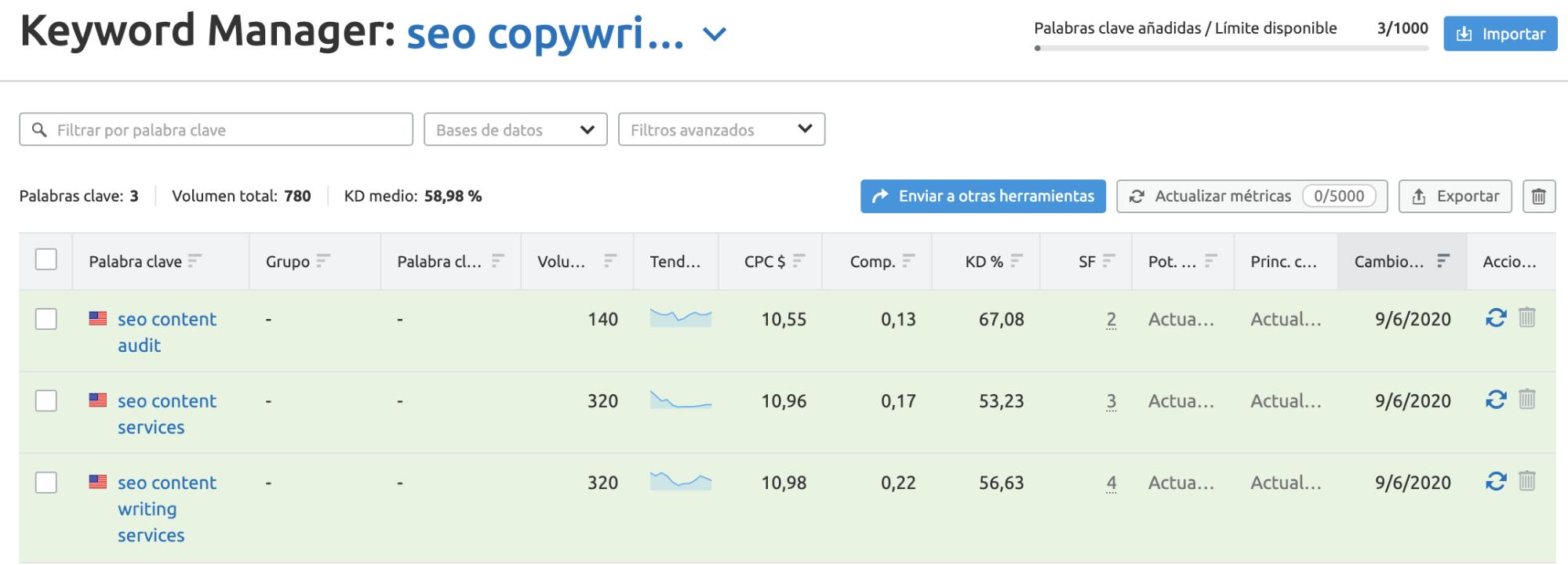 Plan de contenidos - Keyword manager