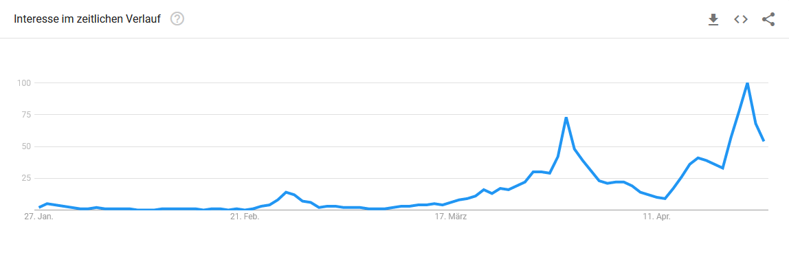 Screenshot: Google Trends