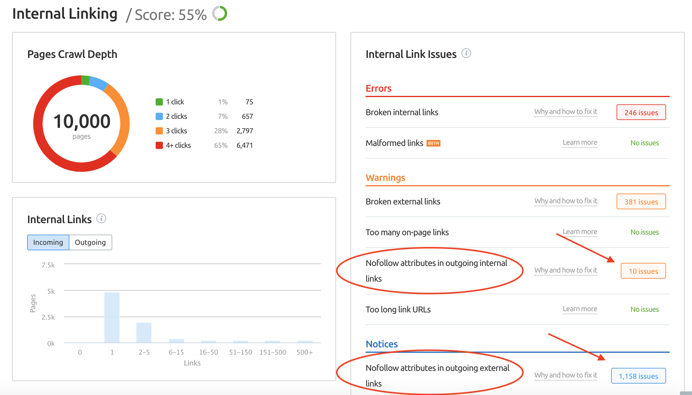 Internal linking issue results in SEMrush