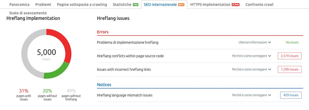 Site Audit: rileva e corregge problemi nel tag Hreflang