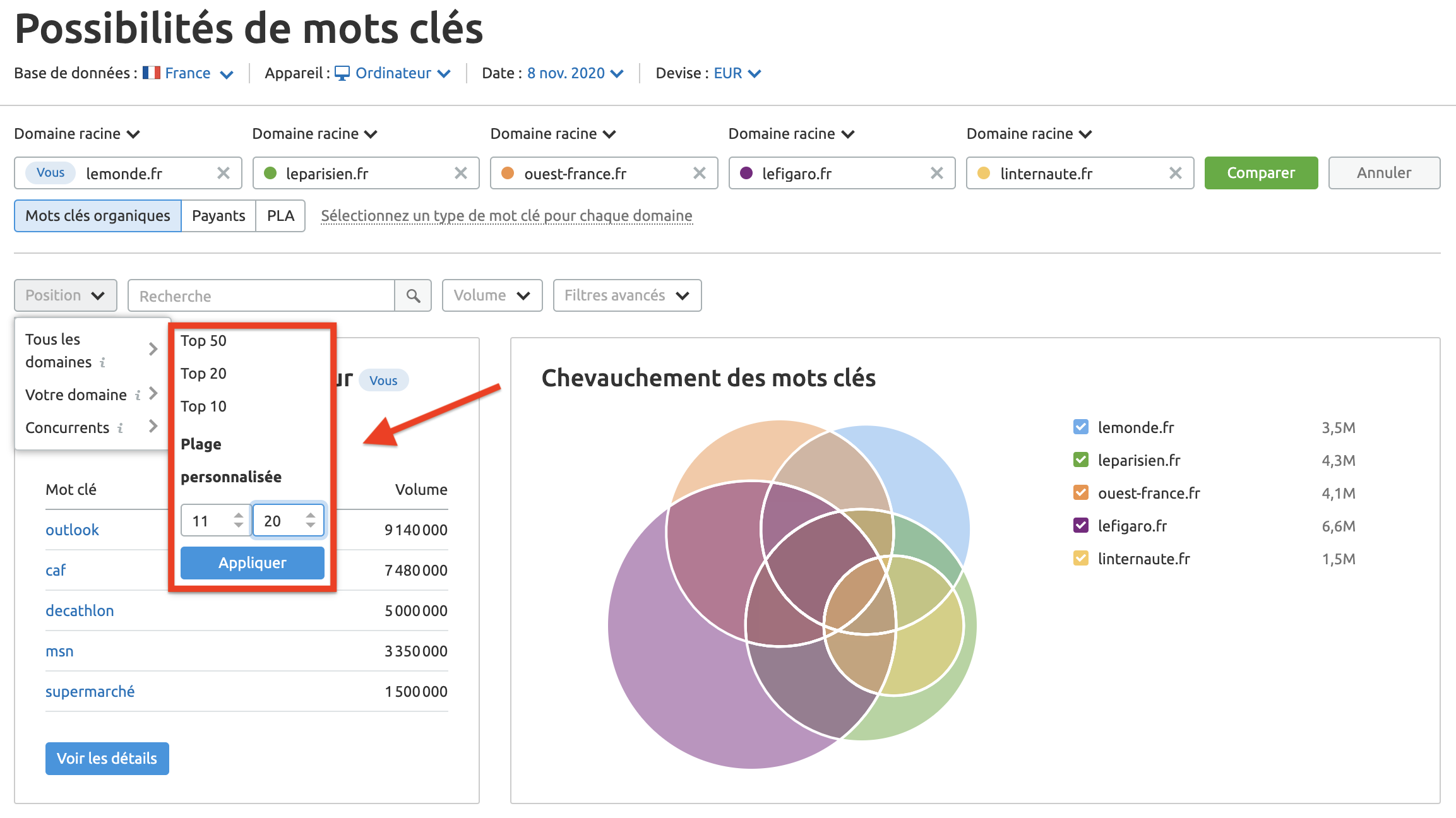 Analyse concurrentielle : Mots clés et Backlinks. Image 5