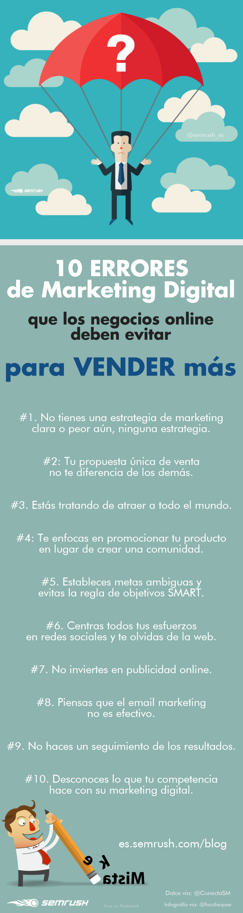 10 Errores de marketing online comunes de los emprendedores