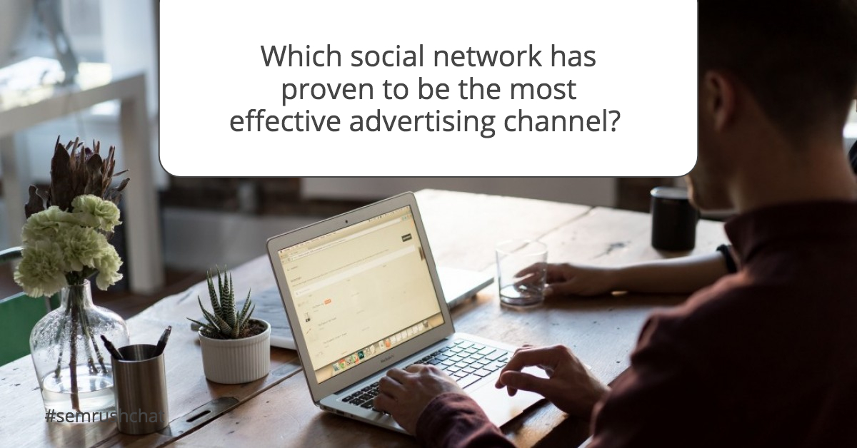 Social network that has proven to be the most effective advertising channel