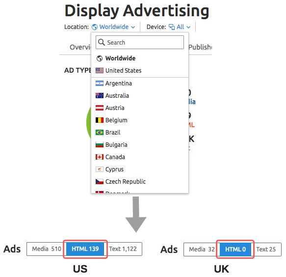 Filtro Location per analizzare le strategie pubblicitarie in vari Paesi