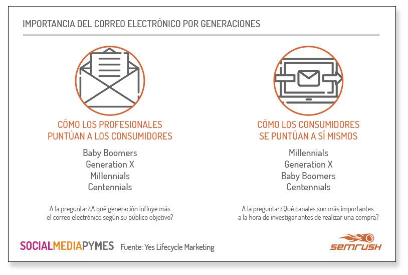 eficacia-del-email-marketing.jpg