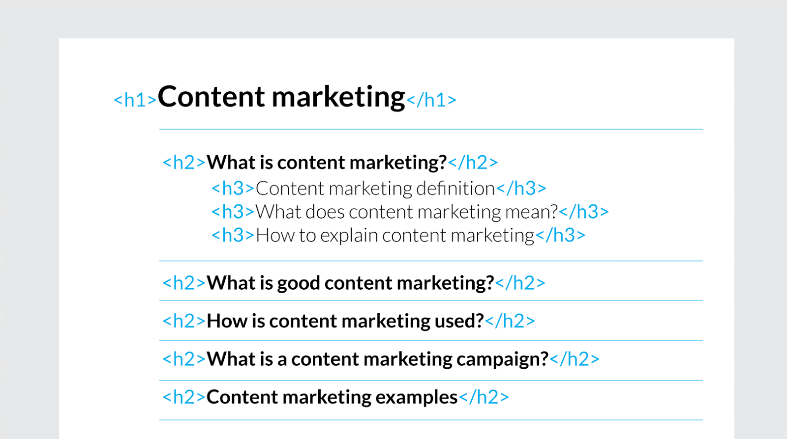 Example of headings and keywords in SEO copywriting