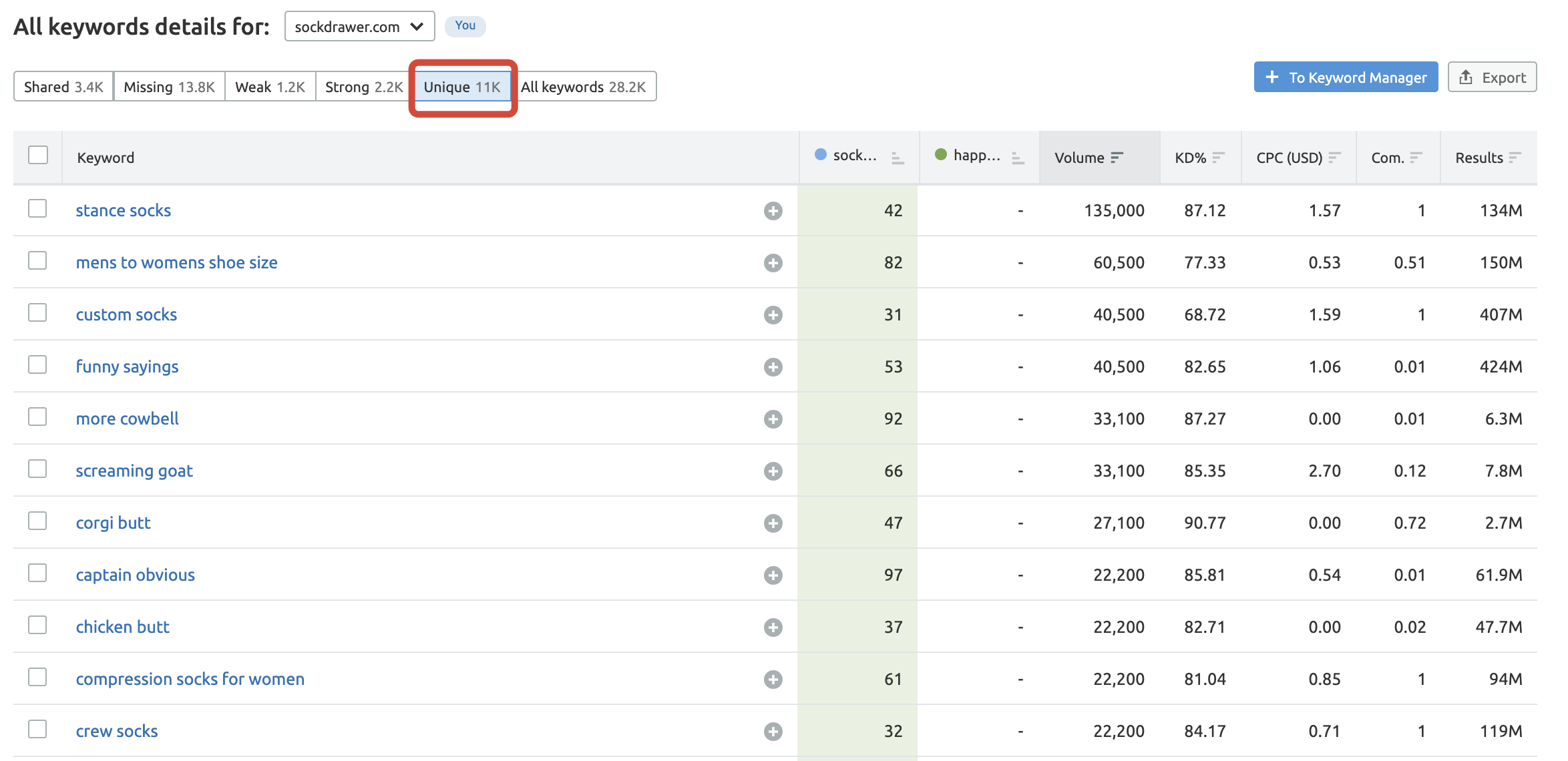 Competitor Analysis: Keywords and Backlinks 画像 5