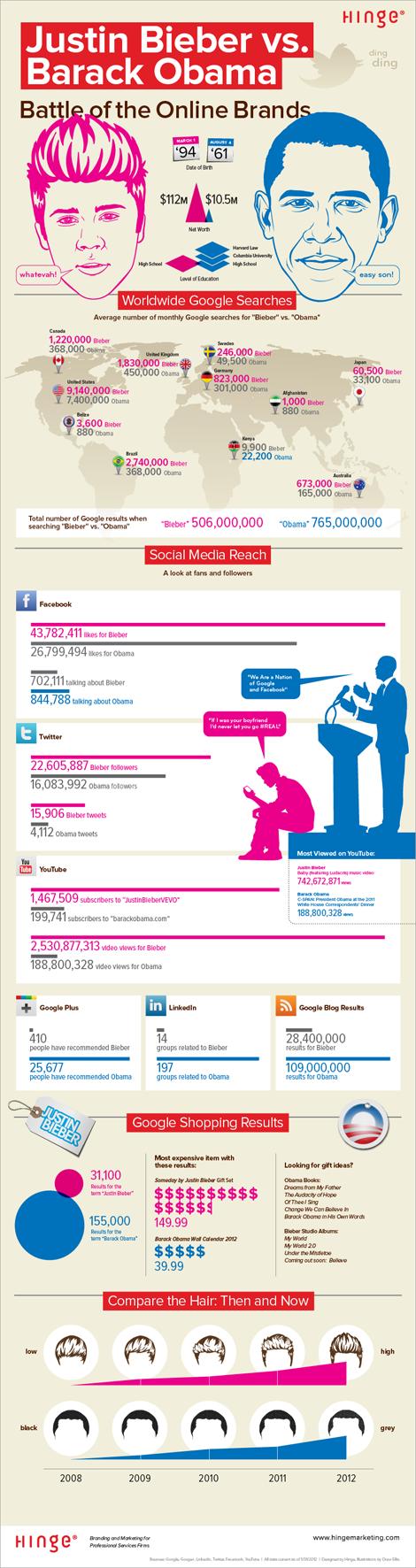 Case history: i contenuti che aumentano l'engagement sul tuo sito
