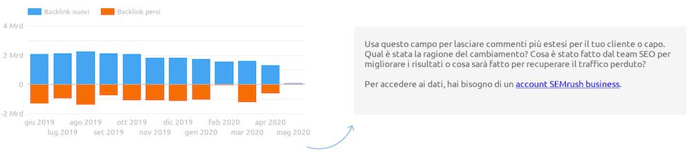 analisi backlink, come creare un report su data studio