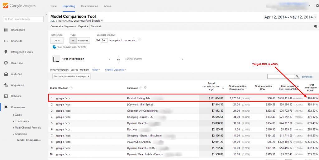 Model Comparison Tool Google Analytics