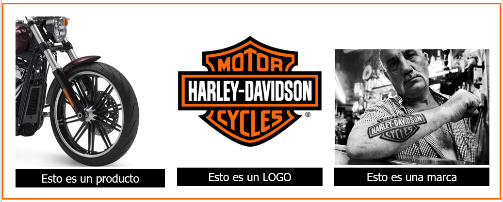 Lovebrands - Harley Davison