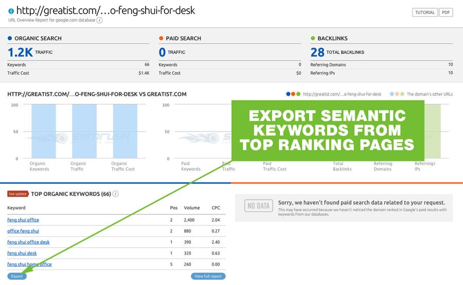 Export Semantic Keywords
