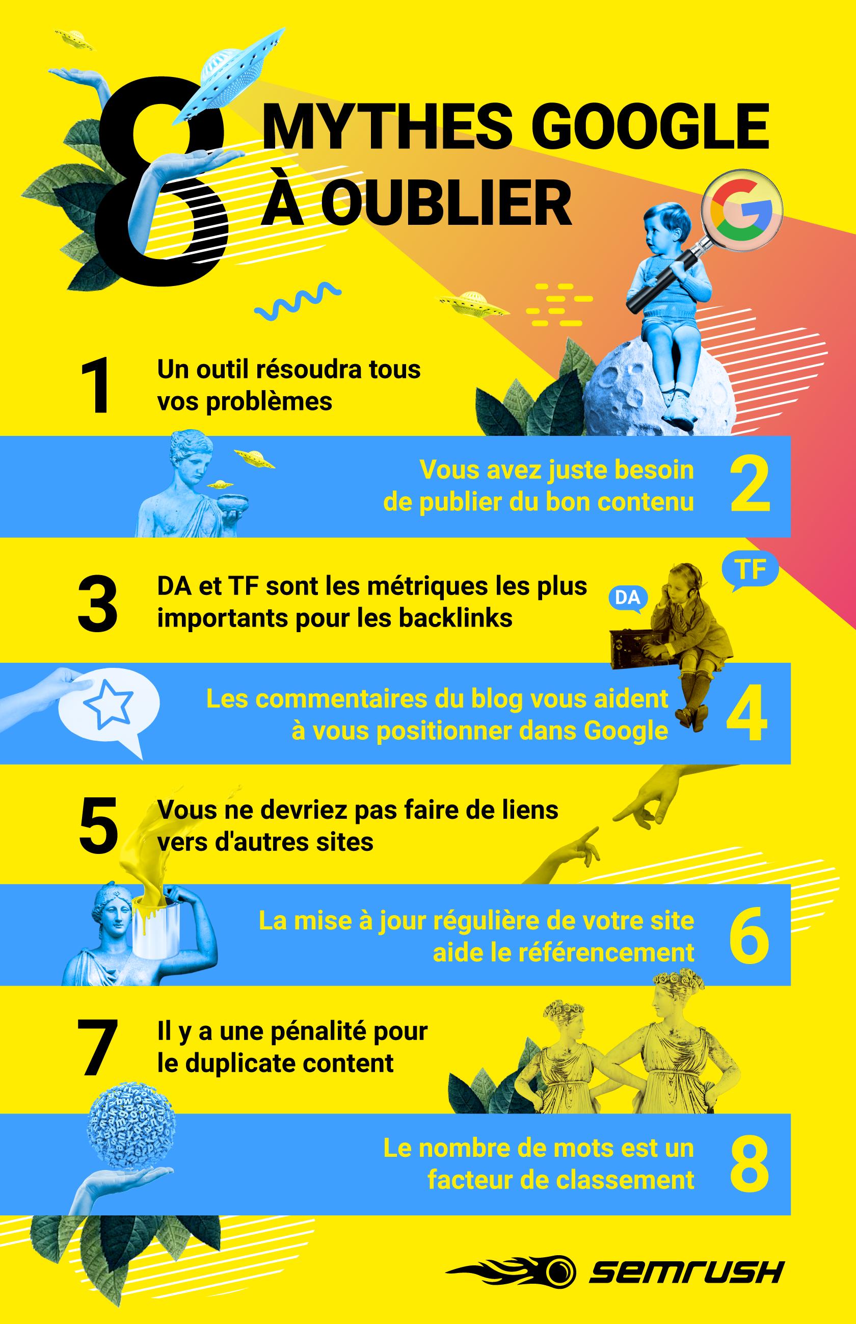 8 mythes du SEO à oublier - Google SEMrush