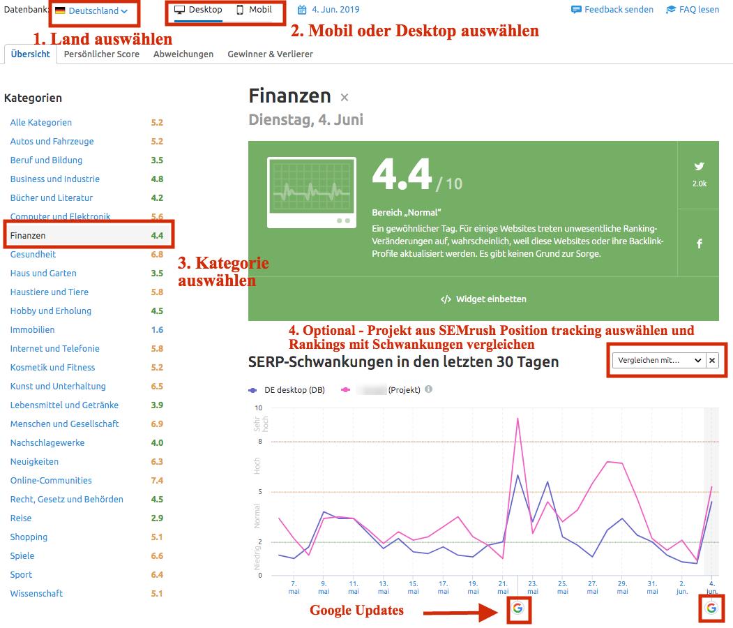 Website und Keyword Ranking abfragen, analysieren und überprüfen. Bild 14