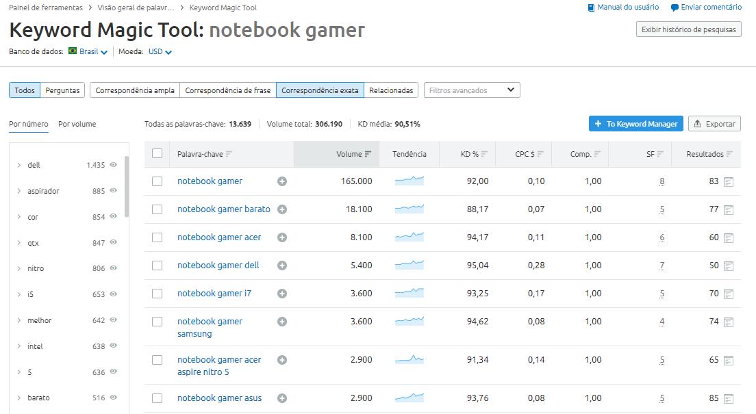 Keyword magic tool para notebook gamer