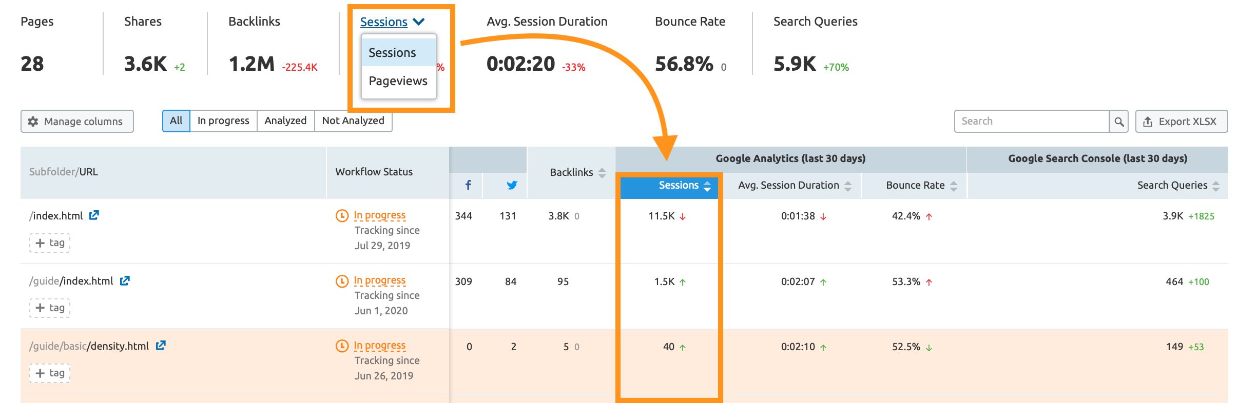 content audit pageview