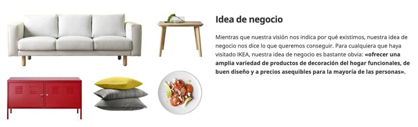Marketing estratégico de Ikea basado en precios bajos