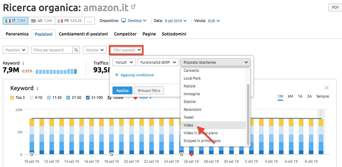 Come trovare keyword che attivano risultati video