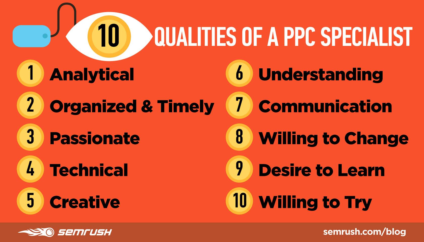 Top PPC skills