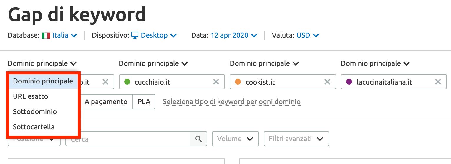 Gap di keyword: analizza domini principali, url, sottodomini e sottocartelle