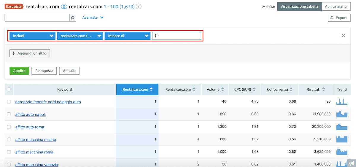 come trovare keyword per seo e ppc nella prima pagina di google