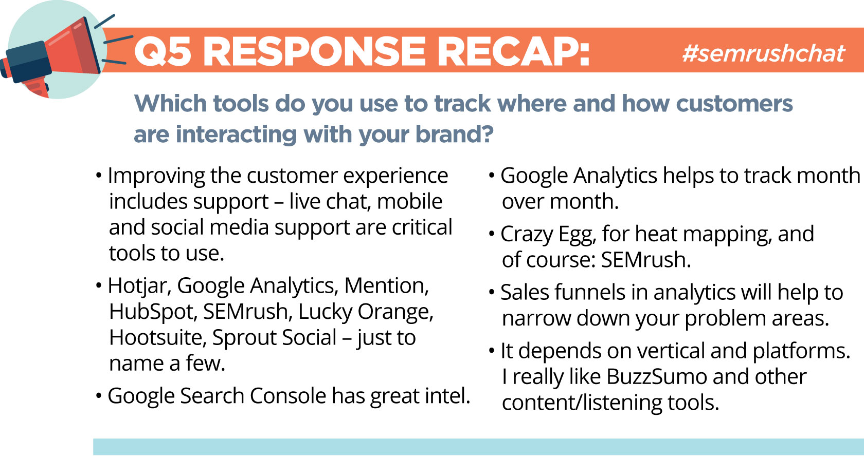 Everything You Need to Know About Omni-Channel Marketing #semrushchat. Image 4