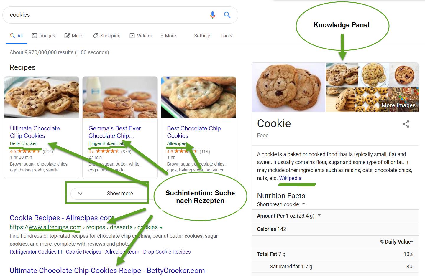 Google-Suchergebnis für Cookies