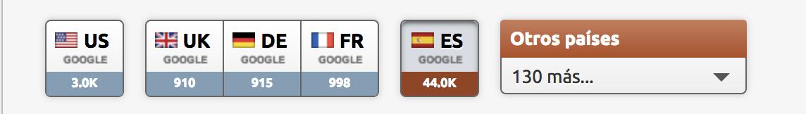 SEO para directorios - Europages internacional