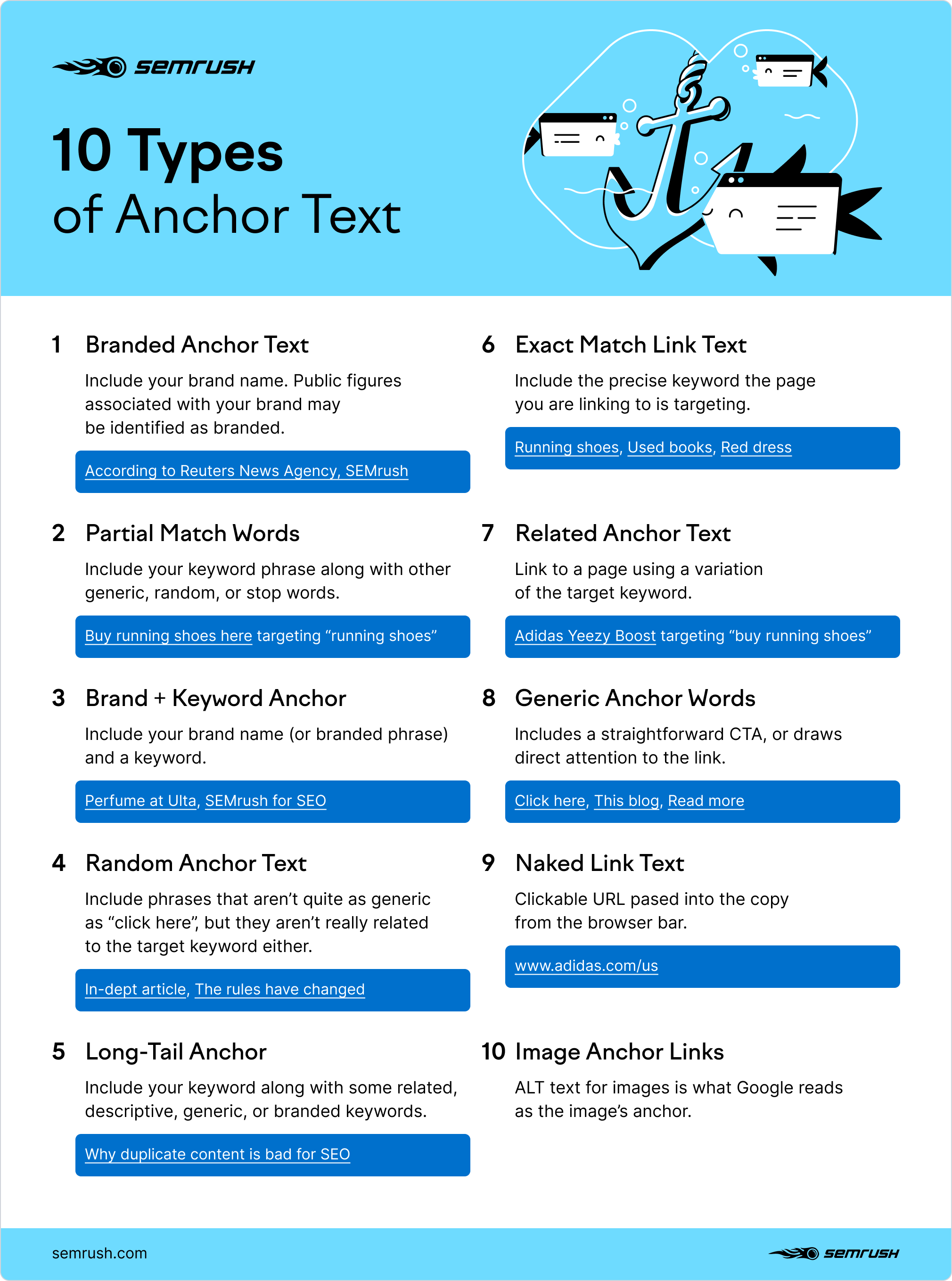 Anchor text infographic
