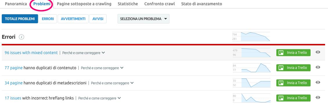 Site Audit è ora integrato con Trello