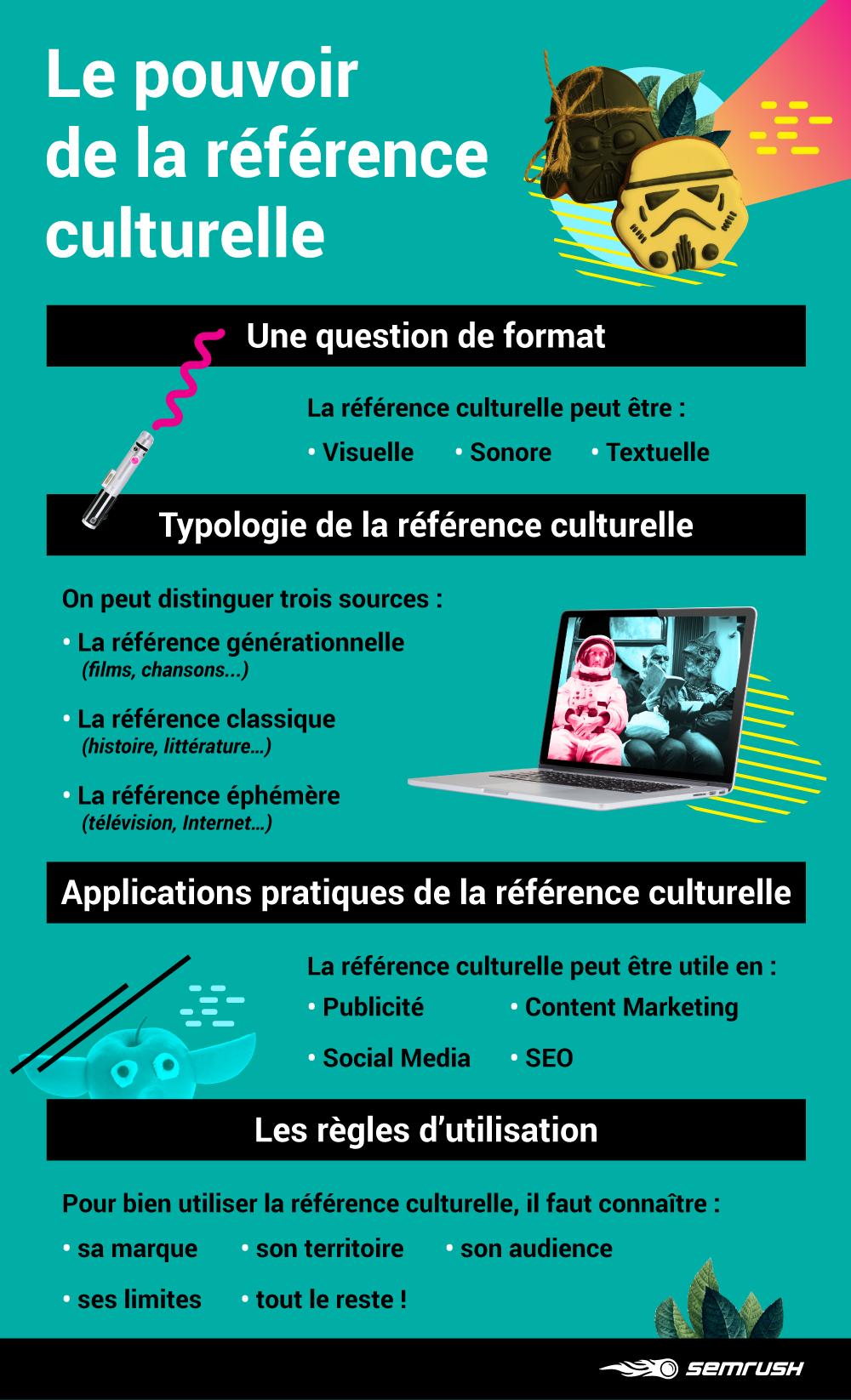 Le pouvoir de la référence culturelle dans le marketing : infographie